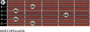 Ab9/11#5sus/Gb for guitar on frets 2, 1, 4, 1, 2, 0