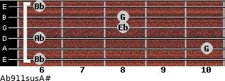 Ab9\11sus\A# for guitar on frets 6, 10, 6, 8, 8, 6