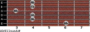 Ab9/11sus/A# for guitar on frets 6, 4, 4, 3, 4, 4