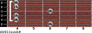 Ab9/11sus/A# for guitar on frets 6, 4, 4, 6, 4, 4