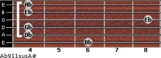 Ab9/11sus/A# for guitar on frets 6, 4, 4, 8, 4, 4