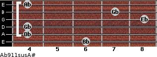 Ab9/11sus/A# for guitar on frets 6, 4, 4, 8, 7, 4