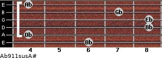 Ab9/11sus/A# for guitar on frets 6, 4, 8, 8, 7, 4