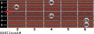 Ab9/11sus/A# for guitar on frets 6, 6, 4, x, 2, 4