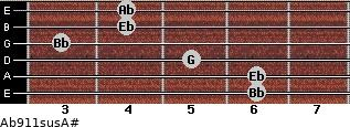 Ab9\11sus\A# for guitar on frets 6, 6, 5, 3, 4, 4