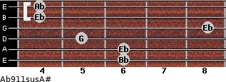 Ab9\11sus\A# for guitar on frets 6, 6, 5, 8, 4, 4