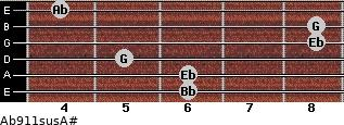 Ab9\11sus\A# for guitar on frets 6, 6, 5, 8, 8, 4