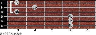 Ab9\11sus\A# for guitar on frets 6, 6, 6, 3, 4, 3