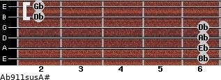 Ab9/11sus/A# for guitar on frets 6, 6, 6, 6, 2, 2