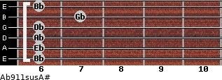Ab9/11sus/A# for guitar on frets 6, 6, 6, 6, 7, 6