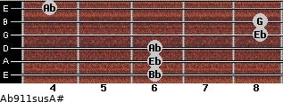 Ab9\11sus\A# for guitar on frets 6, 6, 6, 8, 8, 4