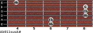 Ab9\11sus\A# for guitar on frets 6, 6, 8, 8, 8, 4
