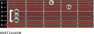 Ab9\11sus\A# for guitar on frets x, 1, 1, 1, 4, 3