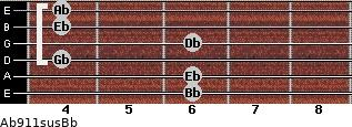 Ab9/11sus/Bb for guitar on frets 6, 6, 4, 6, 4, 4