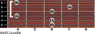 Ab9/11sus/Bb for guitar on frets 6, 6, 4, 6, 7, 4