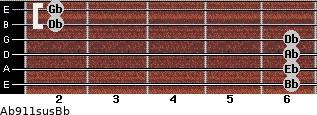 Ab9/11sus/Bb for guitar on frets 6, 6, 6, 6, 2, 2