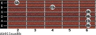 Ab9/11sus/Bb for guitar on frets 6, 6, 6, 6, 4, 2