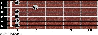 Ab9/11sus/Bb for guitar on frets 6, 6, 6, 6, 7, 6