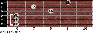 Ab9/11sus/Bb for guitar on frets 6, 6, 6, 8, 7, 9
