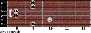 Ab9\11sus\Db for guitar on frets 9, 10, 8, 8, 9, 9