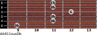 Ab9\11sus\Db for guitar on frets 9, 11, 11, 12, 11, 11