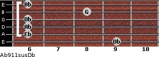 Ab9\11sus\Db for guitar on frets 9, 6, 6, 6, 8, 6