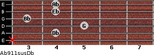 Ab9\11sus\Db for guitar on frets x, 4, 5, 3, 4, 4