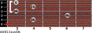 Ab9\11sus\Db for guitar on frets x, 4, 6, 3, 4, 3