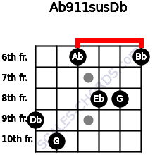 Ab9\11sus\Db for guitar on frets 9, 10, 6, 8, 8, 6
