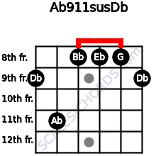 Ab9\11sus\Db for guitar on frets 9, 11, 8, 8, 8, 9