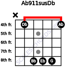 Ab9\11sus\Db for guitar on frets x, 4, 8, 8, 8, 4