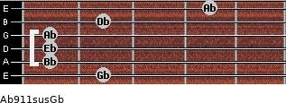 Ab9/11sus/Gb for guitar on frets 2, 1, 1, 1, 2, 4