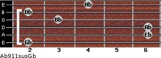 Ab9/11sus/Gb for guitar on frets 2, 6, 6, 3, 2, 4