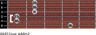 Ab9/11sus add(m2) guitar chord