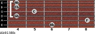 Ab9/13/Bb for guitar on frets 6, 8, 4, 5, 4, 4