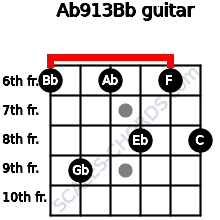 Ab9/13/Bb for guitar on frets 6, 9, 6, 8, 6, 8