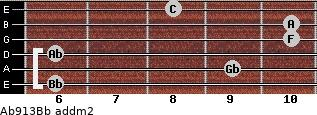 Ab9/13/Bb add(m2) guitar chord