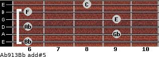 Ab9/13/Bb add(#5) guitar chord