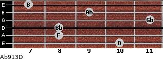 Abº9/13/D for guitar on frets 10, 8, 8, 11, 9, 7