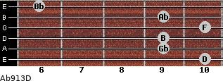 Abº9/13/D for guitar on frets 10, 9, 9, 10, 9, 6