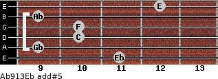 Ab9/13/Eb add(#5) guitar chord