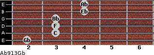 Ab9/13/Gb for guitar on frets 2, 3, 3, 3, 4, 4