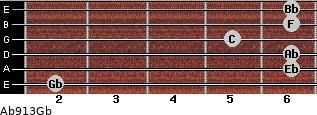 Ab9/13/Gb for guitar on frets 2, 6, 6, 5, 6, 6