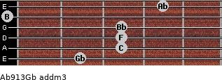Ab9/13/Gb add(m3) guitar chord