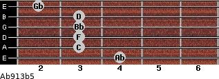 Ab9/13b5 for guitar on frets 4, 3, 3, 3, 3, 2