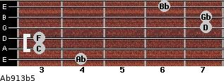 Ab9/13b5 for guitar on frets 4, 3, 3, 7, 7, 6
