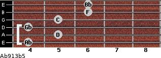 Ab9/13b5 for guitar on frets 4, 5, 4, 5, 6, 6