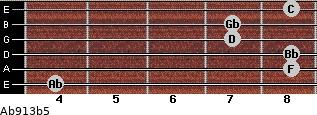 Ab9/13b5 for guitar on frets 4, 8, 8, 7, 7, 8