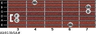 Ab9/13b5/A# for guitar on frets 6, 3, 3, 7, 7, 4