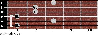 Ab9/13b5/A# for guitar on frets 6, 8, 6, 7, 7, 8